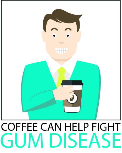 Coffee Drinkers and gum disease